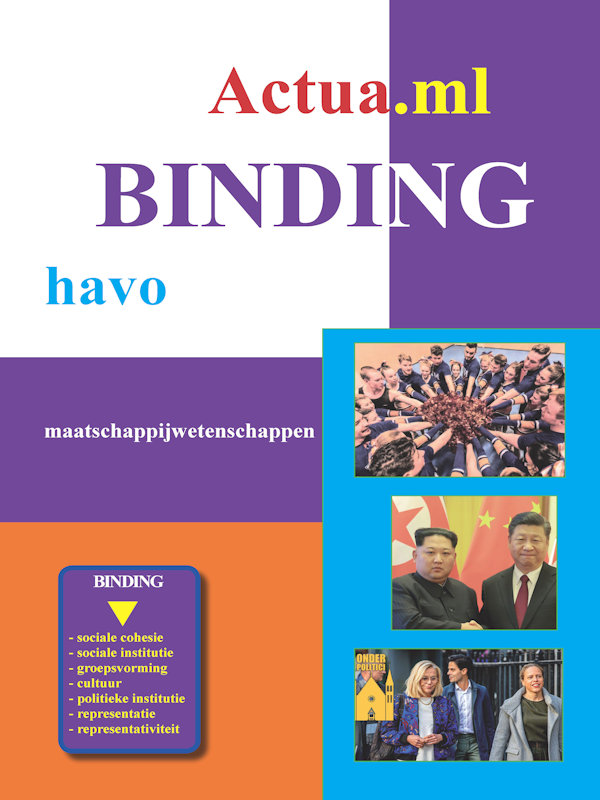 Actua.ml Binding havo